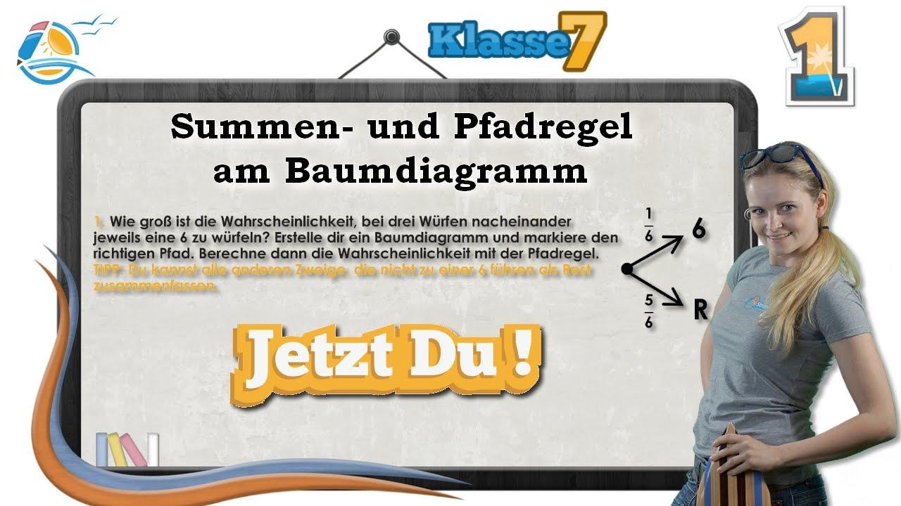 Baumdiagramm Summenregel und Pfadregel || Wahrscheinlichkeit ...