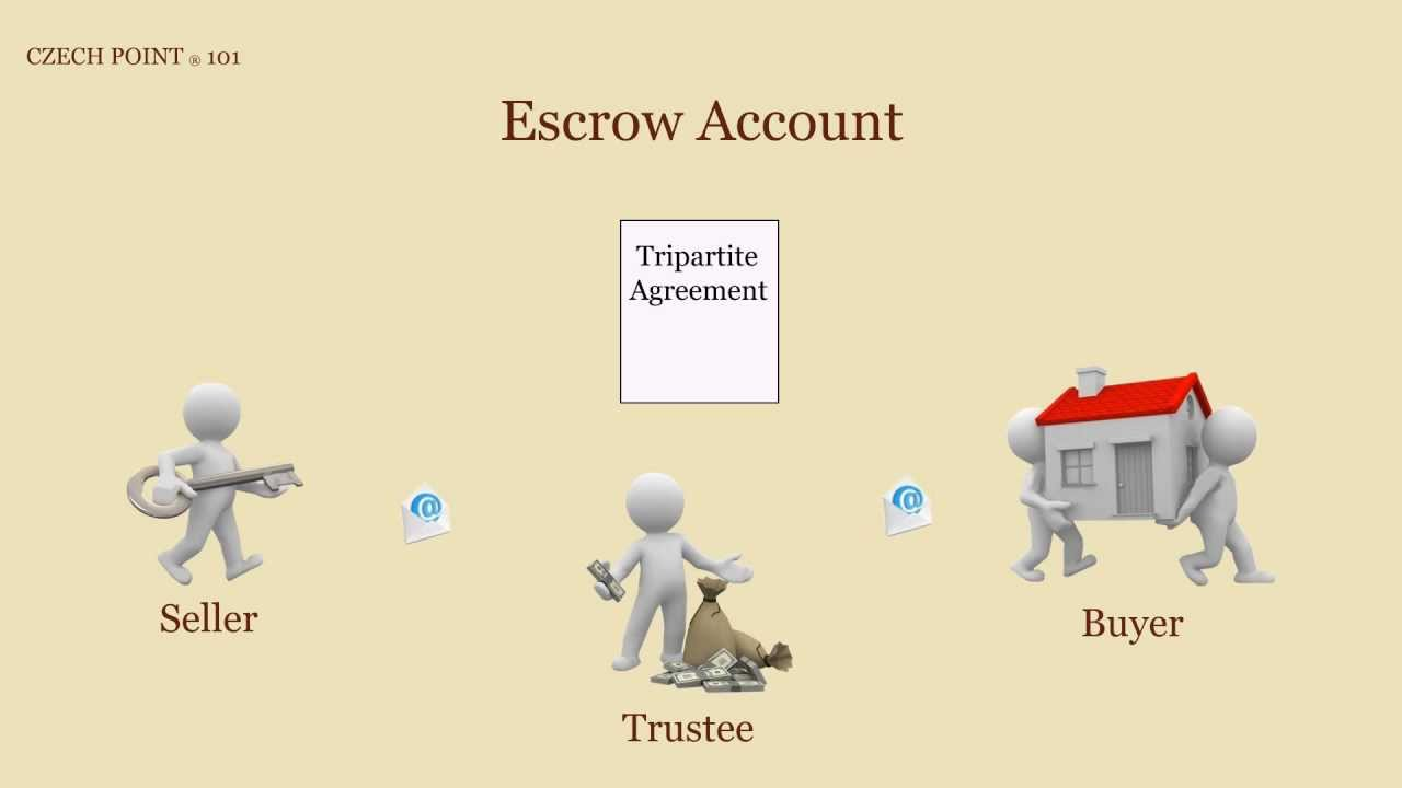 Escrow Accounts In Czech Republic How To Use Them For A Property
