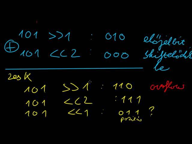 Digitális technika 1   BME - Kettes komplemens, BCD 02