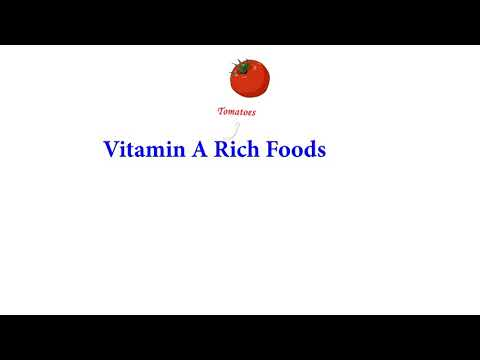 Vitamin A k resources