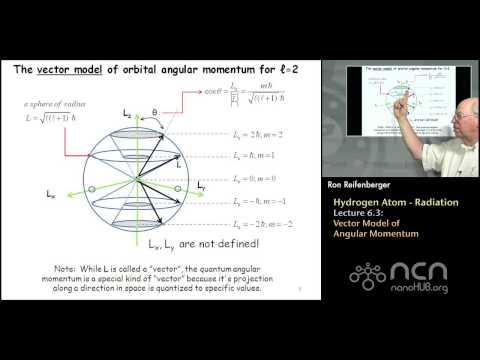 Purdue PHYS 342: Modern Physics L6.3: Hydrogen Atom: Vector Model of Angular Momentum