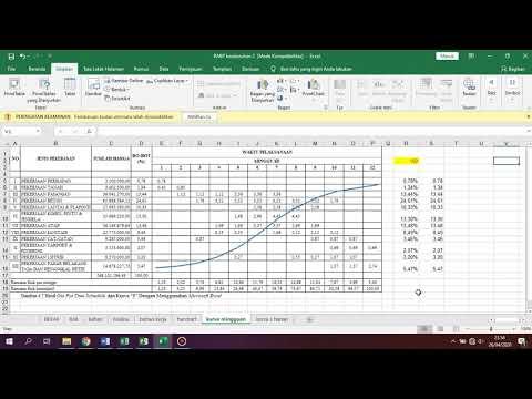 Cara Membuat Kurva S Di Excel 2010 Baru