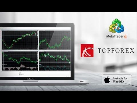 Mt4 Install On Mac Os X Youtube
