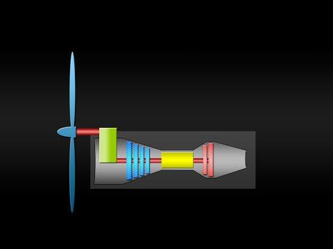 FSX Tutorial: Propeller Aircraft
