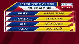BJD's List of Candidates For Kalahandi Parliamentary Constitution