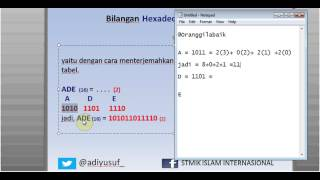 Tutorial OGB : Konversi Bilangan Hexadecimal ke Desimal, Biner dan Oktal
