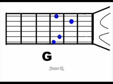 (21) Algo esta cayendo Aqui - Jose Luis Reyes ( Tutorial Guitarra )