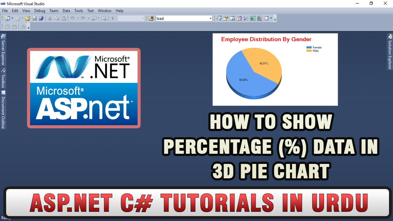 Asp c tutorial in urdu how to show percentage data in net c tutorial in urdu how to show percentage data in 3d pie chart nvjuhfo Image collections