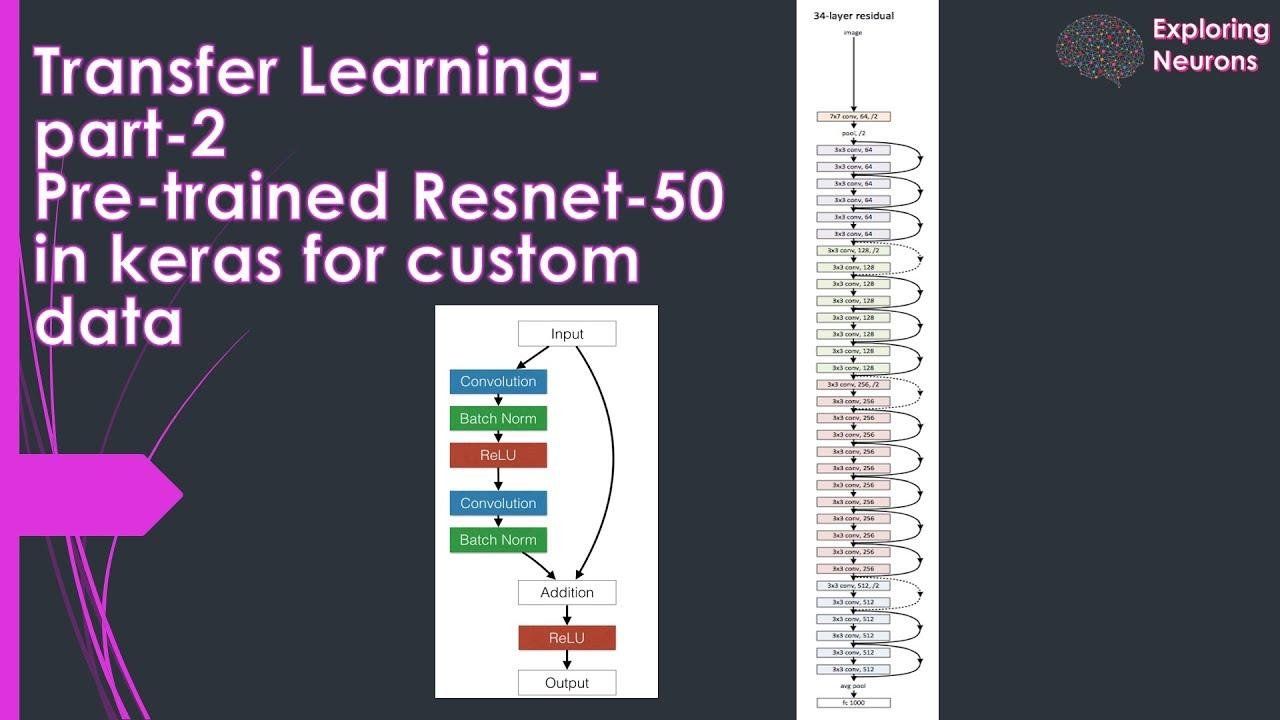 Exploring Neurons || Transfer Learning in Keras for custom data - Resnet-50