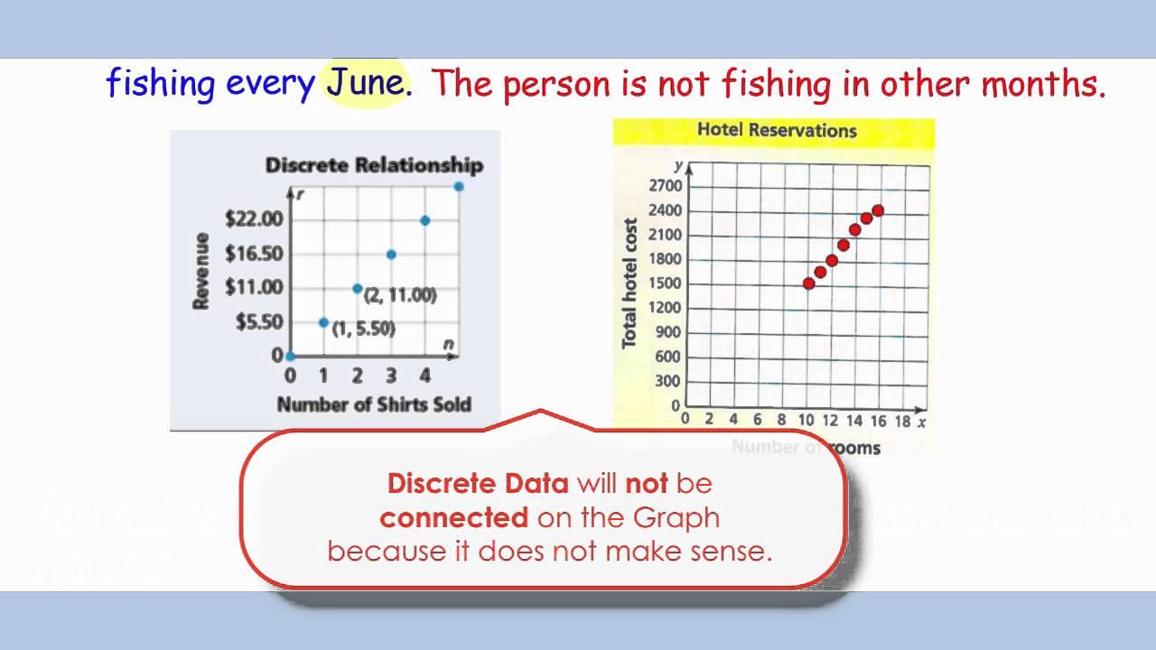 Discrete Vs Continuous Data