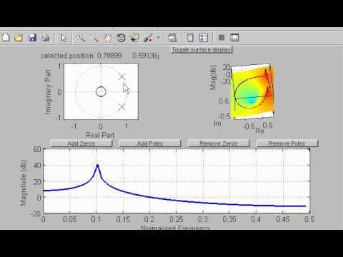 Z domain pole zero plots relationship with system frequency z domain pole zero plots relationship with system frequency response ccuart Choice Image