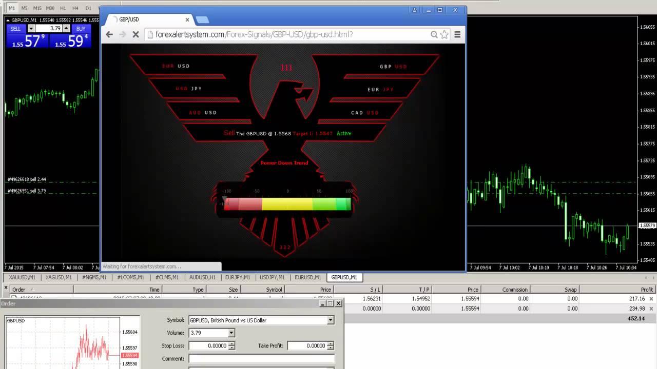 Trading pro system youtube