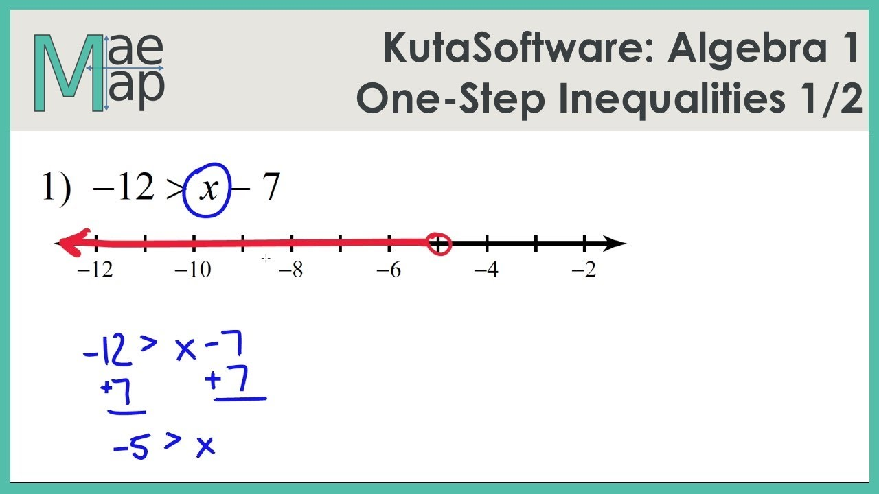 Kutasoftware Algebra 1 One Step Inequalities Part 1 Youtube