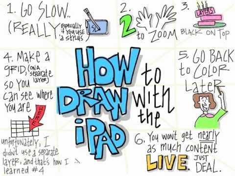 How to Draw on the iPad