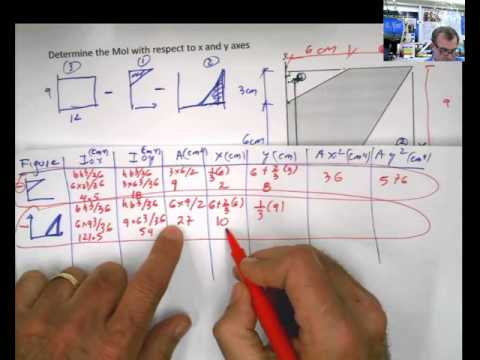 determining gravity three different ways How to calculate the head losses (∆p) 3 ii principle of a gravity fed system ii1 what are the main elements of a gravity-fed system and their function.