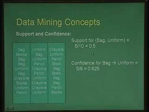 Lecture - 34 Data Mining And Knowledge Discovery