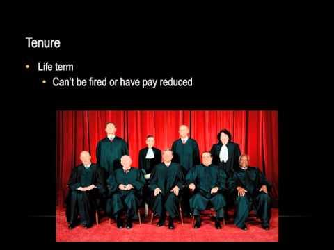 4.17 Selecting Federal Judges AP Gov