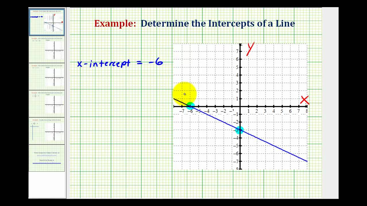 Ex: State the X and Y Intercepts Given the Graph of a Line ...