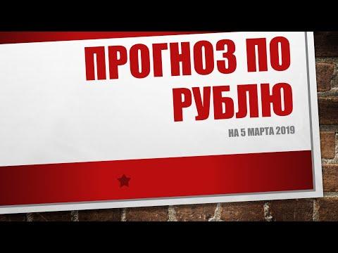 Прогноз по рублю на 5 марта. Какой курс рубля ожидают инвесторы.