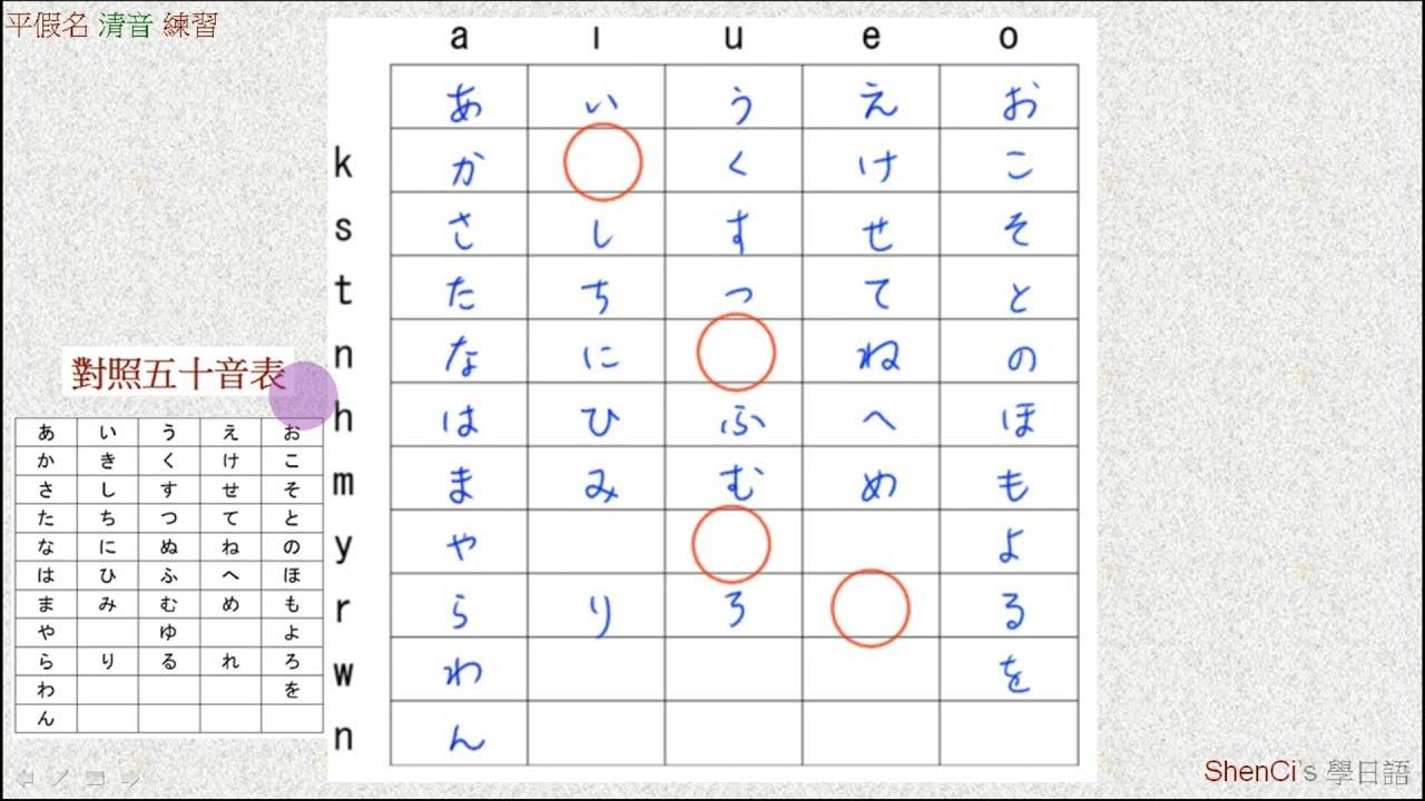【五十音】五十音表 書寫練習方法說明 - YouTube