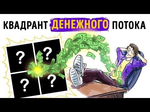 «Квадрант денежного потока».