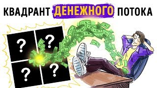 «Квадрант денежного потока». Роберт Кийосаки | АНИМАЦИЯ