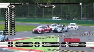 2015 Monza, TCR Round 10