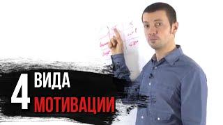 Как привести себя в рабочее состояние 4 основных ВИДА МОТИВАЦИИ Павел Кочкин