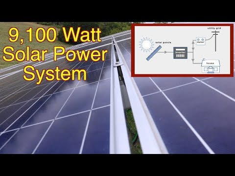 The ugly truth behind grid-tie solar systems. Watch before you buy!  FarmCraft101