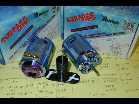 Surpass Brushless Motors. Budget but Bargain?  Tests and Conclusions