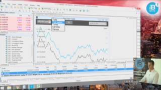 MT4+ Tick Chart Trader