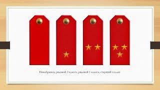 Знаки различия китайской армии