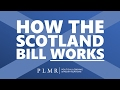 How the Scotland Bill Works w/ Robin Dyet