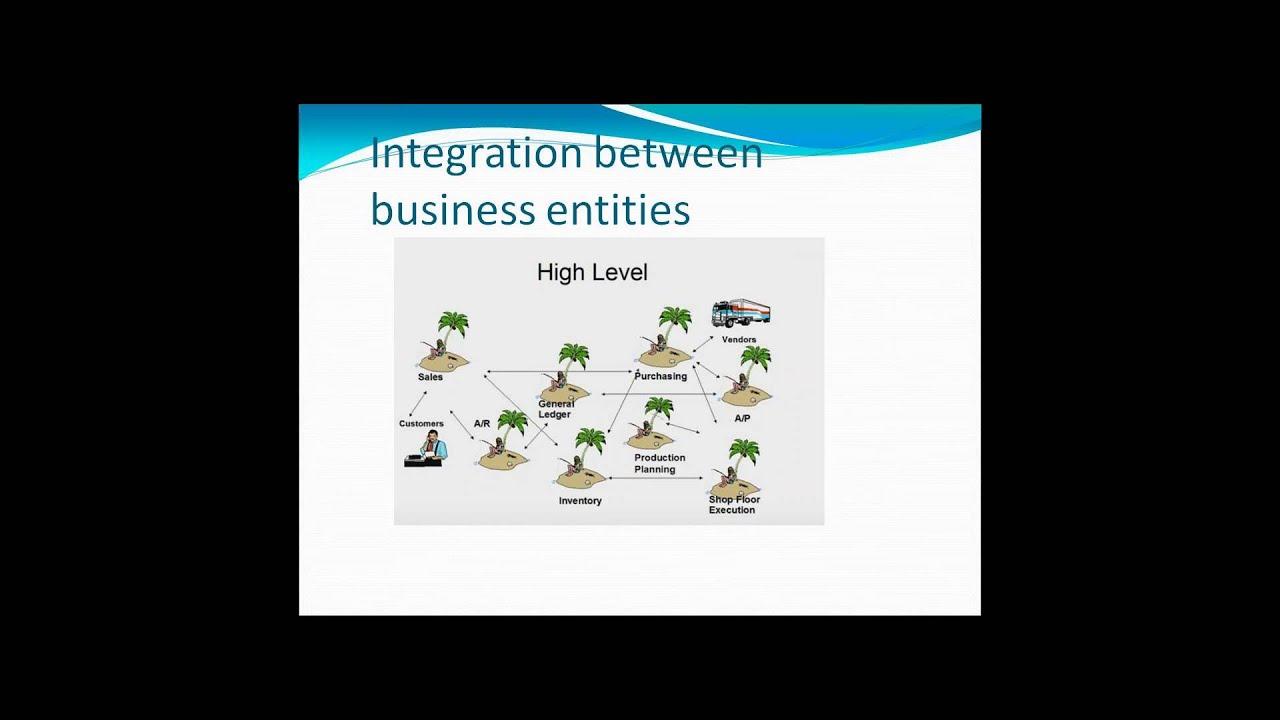 IUT110 BUSINESS PROCESSES IN SAP FOR UTILITIES PDF