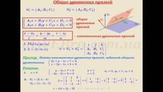 """Видеоурок """"Общие уравнения прямой"""""""