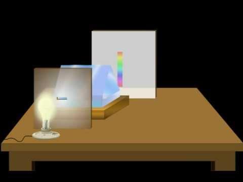 Dispersion - Class 8 Science - Light Tutorials Online ...