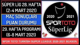 SÜPER LİG 28 HAFTA MAÇ SONUÇLARI PUAN DURUMU 29 HAFTA PROGRAMI 20 21 Turkish Super League Week 28