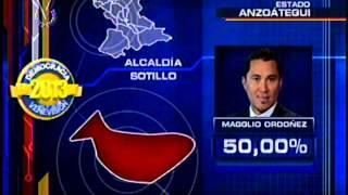 Listado de candidatos que han obtenido victoria en los comicios municipales de este 8 D
