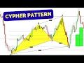 Guadagnare con il trading: Cypher Pattern [Mr.Forex spiega]