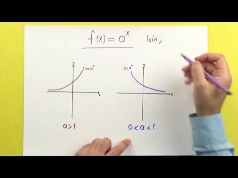 ÜSTEL FONKSİYONLAR Şenol Hoca Matematik