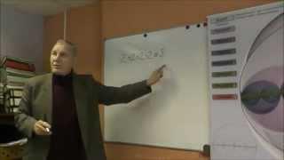 Математический извращенец Рыбников ЮС готовит математических импотентов 1 Февраля 2015