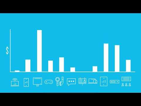 Nielsen Total Media Resonance