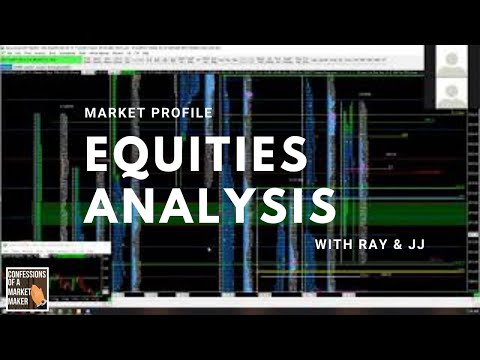 Market Profile Equities Analysis Session
