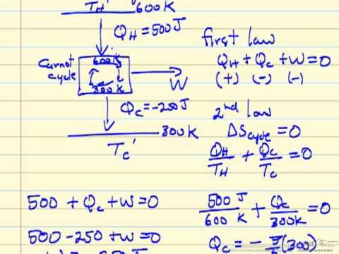 Carnot Heat Engine Calculations Youtube