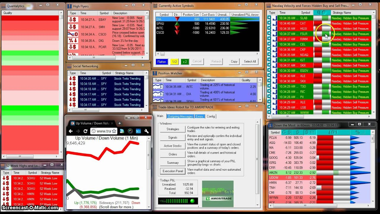 Alpha capture systems trade idea monitor