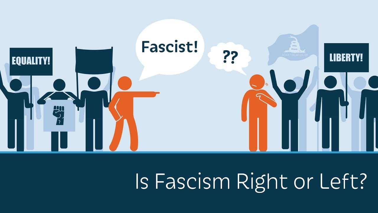 Is Fascism An Ideal Of The Right Or The Left?