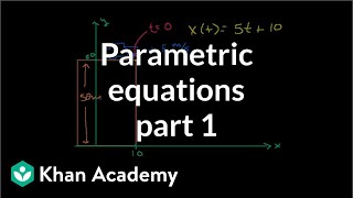 Parametric equations 1 | Parametric equations and polar coordinates | Precalculus | Khan Academy