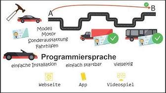Beste Programmiersprache für Anfänger? Von einem Programmier einfach erklärt