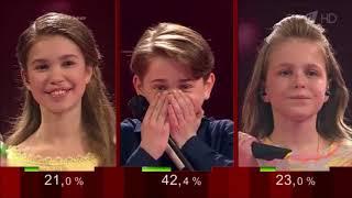 Мальчик из Петропавловска стал победителем супер-проекта «Голос.Дети»