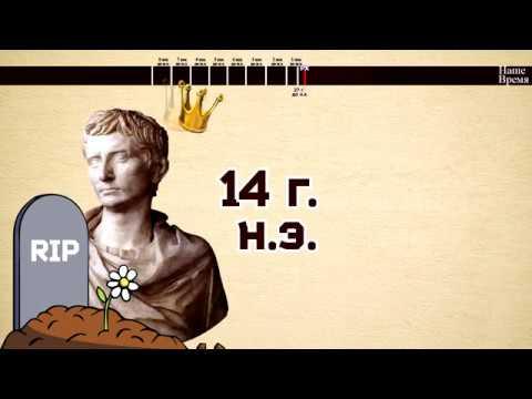 Власть римских императоров. Древний Рим. Интересная история